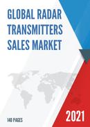 Global Radar Transmitters Sales Market Report 2021