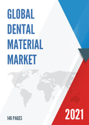 Global Dental Material Market Insights and Forecast to 2027