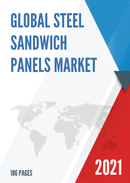 Global Steel Sandwich Panels Market Insights and Forecast to 2027