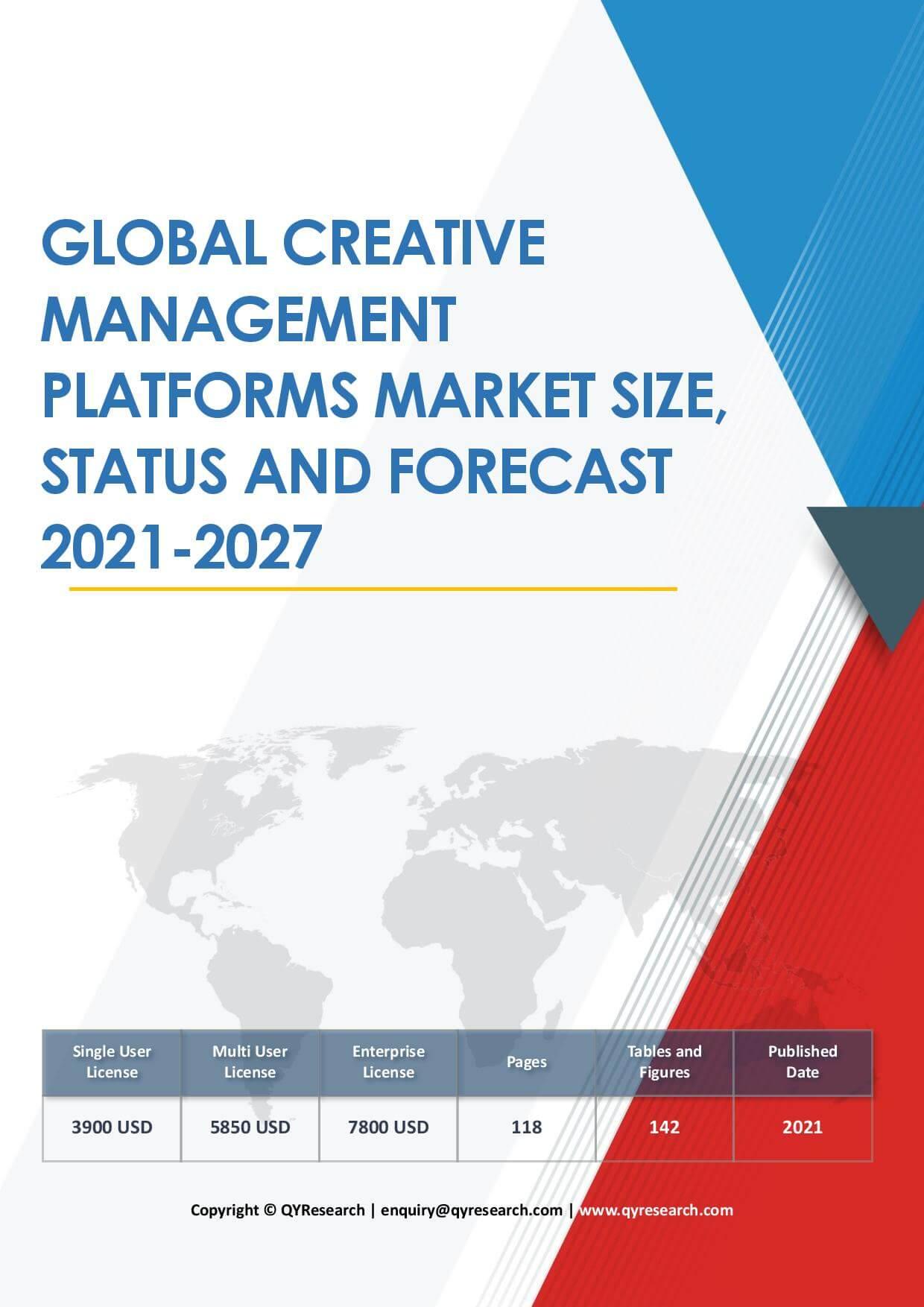 Global Creative Management Platforms Market Size Status and Forecast 2019 2025