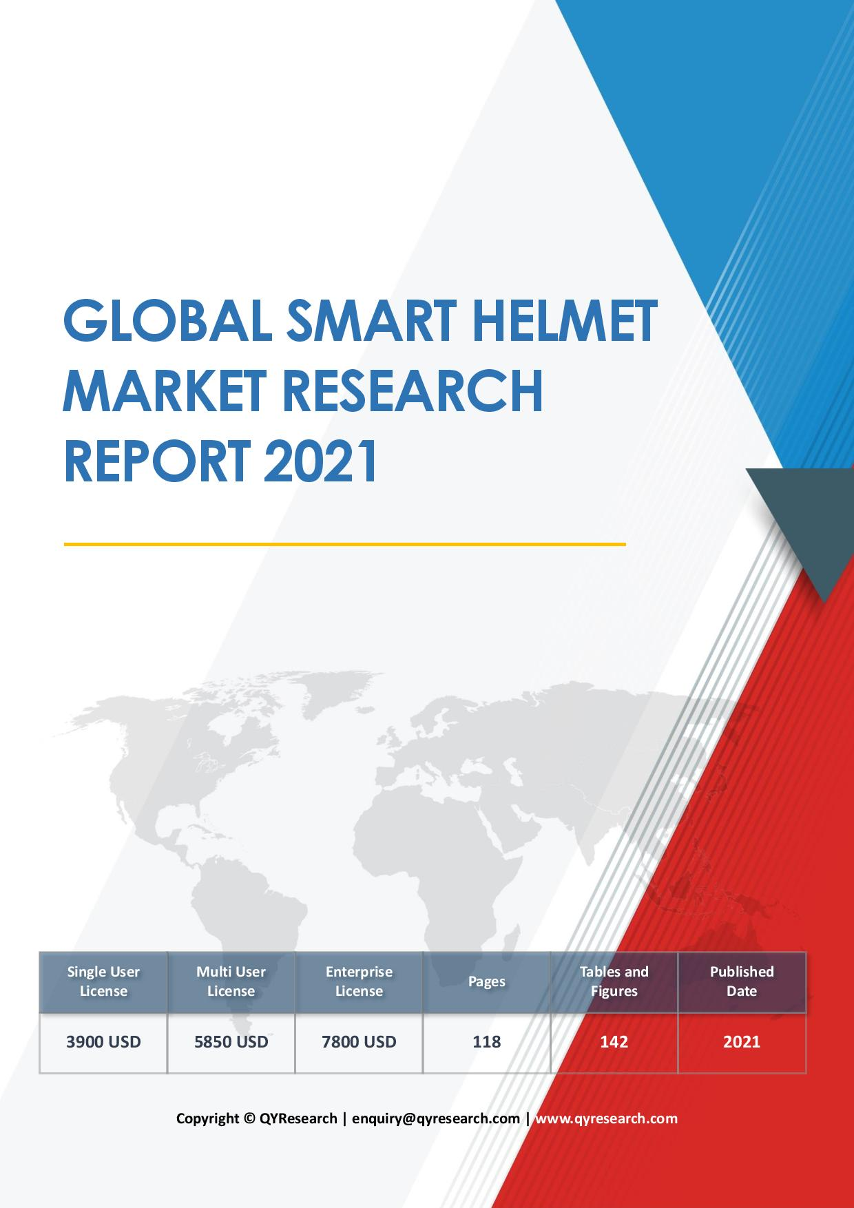 Global Smart Helmet Market Research Report 2020