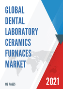 Global Dental Laboratory Ceramics Furnaces Market Research Report 2021