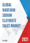 Global Warfarin Sodium Clathrate Sales Market Report 2021