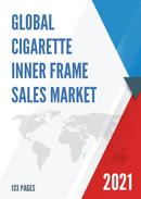 Global Cigarette Inner Frame Sales Market Report 2021