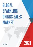 Global Sparkling Drinks Sales Market Report 2021
