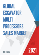 Global Excavator Multi Processors Sales Market Report 2021