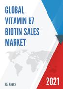 Global Vitamin B7 Biotin Sales Market Report 2021