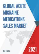 Global Acute Migraine Medications Sales Market Report 2021