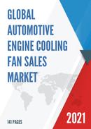 Global Automotive Engine Cooling Fan Sales Market Report 2021