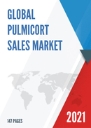 Global Pulmicort Sales Market Report 2021