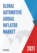 Global Automotive Airbag Inflator Market Insights and Forecast to 2027