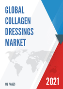 Global Collagen Dressings Market Insights and Forecast to 2027