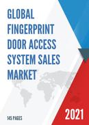 Global Fingerprint Door Access System Sales Market Report 2021
