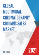 Global Multimodal Chromatography Columns Sales Market Report 2021