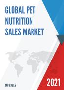 Global Pet Nutrition Sales Market Report 2021