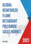 Global Reinforced Flame Retardant Polyamide Sales Market Report 2021