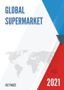 Global Supermarket Anti theft Device Sales Market Report 2021