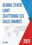 Global Static Light Scattering SLS Sales Market Report 2021