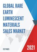 Global Rare Earth Luminescent Materials Sales Market Report 2021