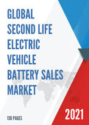 Global Second Life Electric Vehicle Battery Sales Market Report 2021