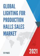 Global Lighting for Production Halls Sales Market Report 2021