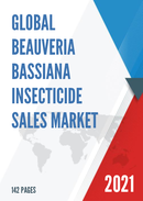Global Beauveria Bassiana Insecticide Sales Market Report 2021