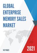 Global Enterprise Memory Sales Market Report 2021