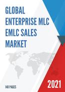 Global Enterprise MLC eMLC Sales Market Report 2021