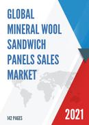 Global Mineral Wool Sandwich Panels Sales Market Report 2021