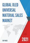 Global OLED Universal Material Sales Market Report 2021
