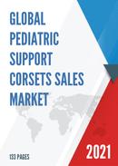 Global Pediatric Support Corsets Sales Market Report 2021