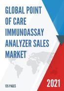 Global Point of Care Immunoassay Analyzer Sales Market Report 2021