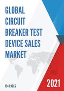 Global Circuit Breaker Test Device Sales Market Report 2021