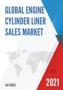 Global Engine Cylinder Liner Sales Market Report 2021