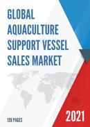 Global Aquaculture Support Vessel Sales Market Report 2021