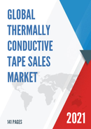 Global Thermally Conductive Tape Sales Market Report 2021