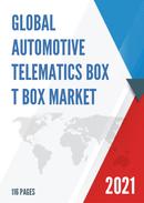 Global Automotive Telematics Box T Box Market Research Report 2021