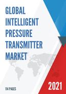 Global Intelligent Pressure Transmitter Market Research Report 2021