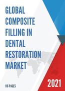 Global Composite Filling in Dental Restoration Market Insights and Forecast to 2027