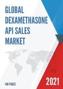 Global Dexamethasone API Sales Market Report 2021
