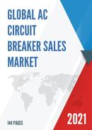 Global AC Circuit Breaker Sales Market Report 2021