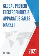 Global Protein Electrophoresis Apparatus Sales Market Report 2021