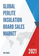 Global Perlite Insulation Board Sales Market Report 2021