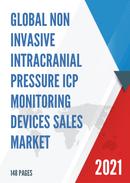 Global Non invasive Intracranial Pressure ICP Monitoring Devices Sales Market Report 2021