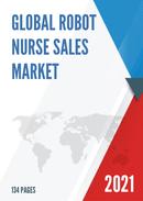 Global Robot Nurse Sales Market Report 2021