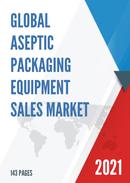 Global Aseptic Packaging Equipment Sales Market Report 2021