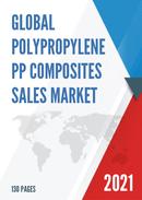 Global Polypropylene PP Composites Sales Market Report 2021