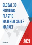 Global 3D Printing Plastic Material Sales Market Report 2021