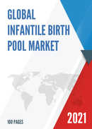 Global Infantile Birth Pool Market Research Report 2021