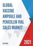 Global Vaccine Ampoule and Penicillin Vial Sales Market Report 2021